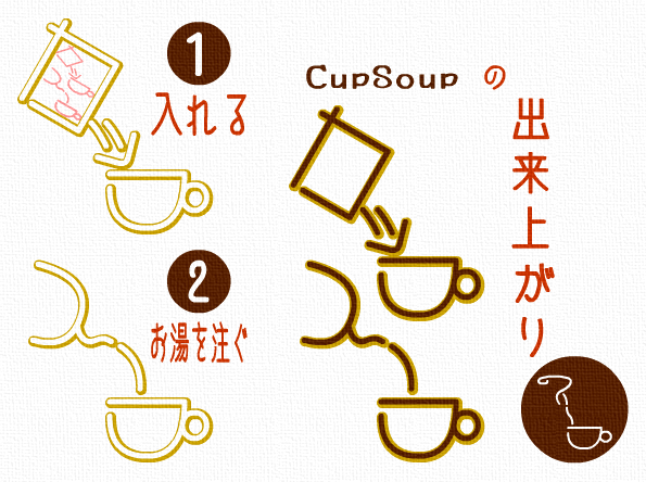 CupSoup123.png